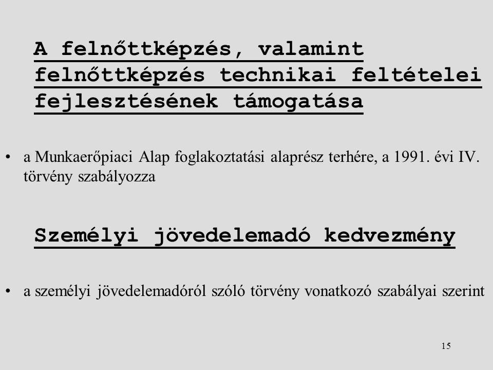 15 A felnőttképzés, valamint felnőttképzés technikai feltételei fejlesztésének támogatása •a Munkaerőpiaci Alap foglakoztatási alaprész terhére, a 1991.
