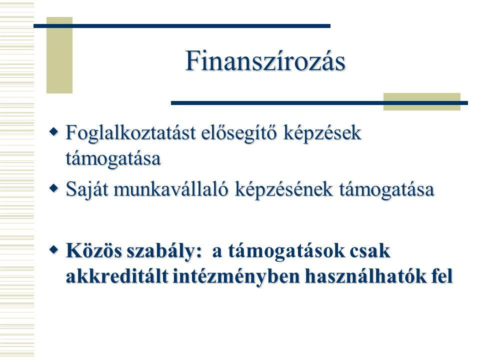 Finanszírozás  Foglalkoztatást elősegítő képzések támogatása  Saját munkavállaló képzésének támogatása  Közös szabály: sak akkreditált intézményben használhatók fel  Közös szabály: a támogatások csak akkreditált intézményben használhatók fel
