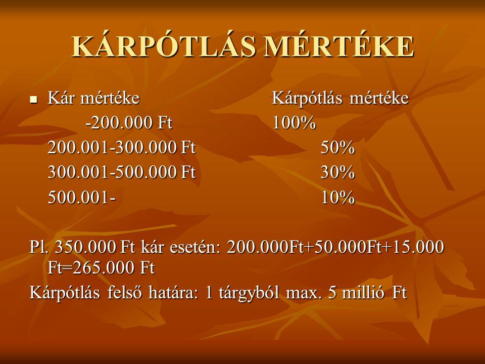 KÁRPÓTLÁS MÉRTÉKE  Kár mértékeKárpótlás mértéke -200.000 Ft100% -200.000 Ft100% 200.001-300.000 Ft50% 300.001-500.000 Ft30% 500.001-10% Pl. 350.000 F