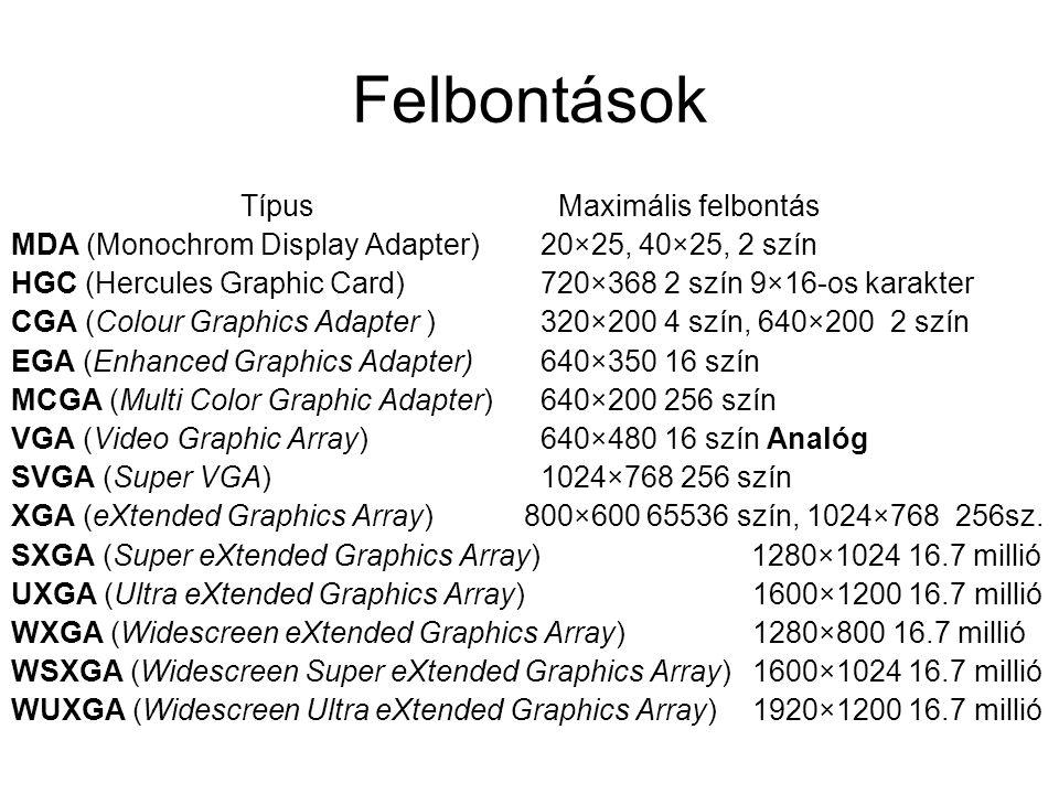 Felbontások TípusMaximális felbontás MDA (Monochrom Display Adapter)20×25, 40×25, 2 szín HGC (Hercules Graphic Card)720×368 2 szín 9×16-os karakter CG
