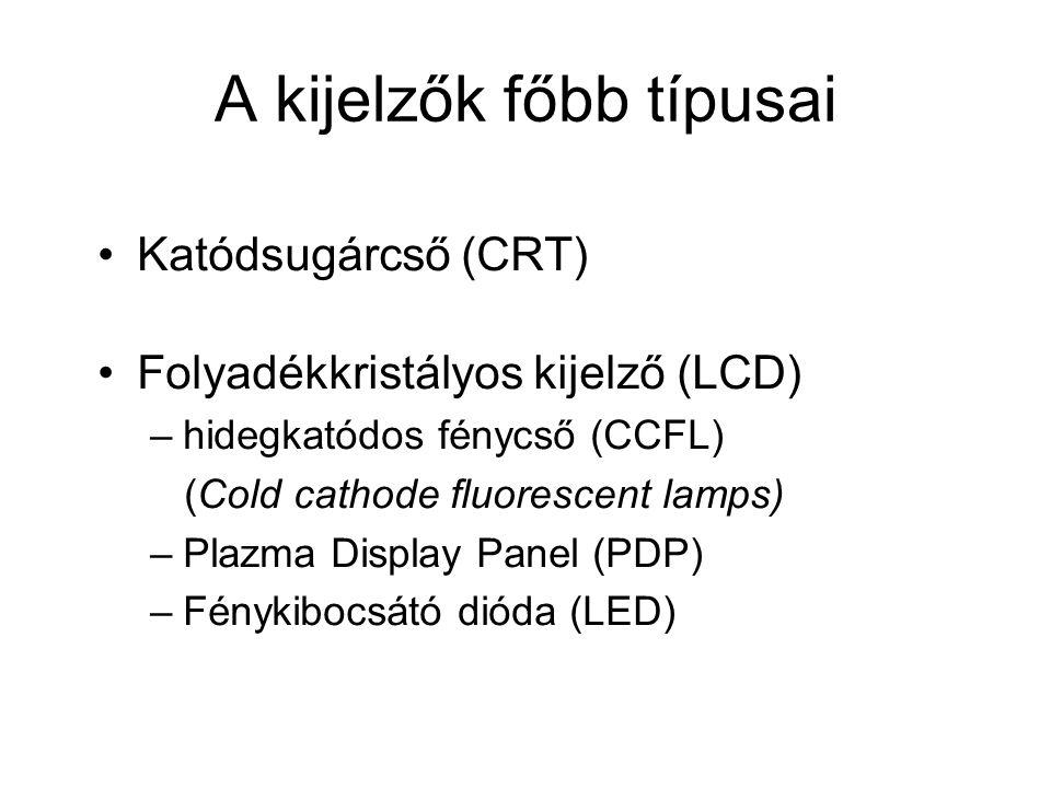 A kijelzők főbb típusai •Katódsugárcső (CRT) •Folyadékkristályos kijelző (LCD) –hidegkatódos fénycső (CCFL) (Cold cathode fluorescent lamps) –Plazma D