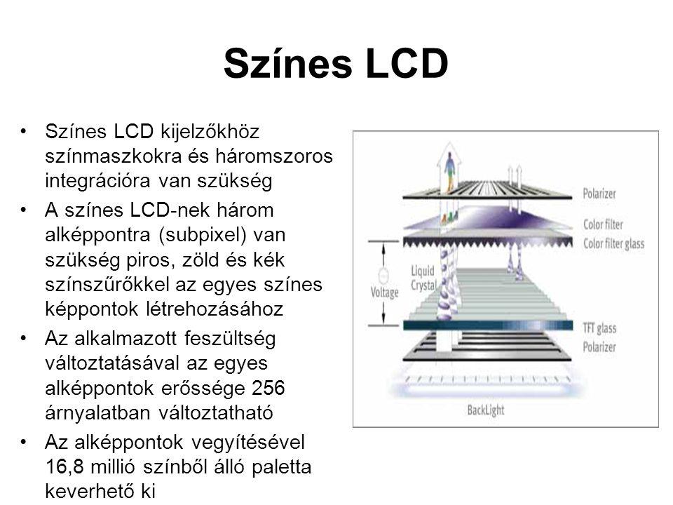 Színes LCD •Színes LCD kijelzőkhöz színmaszkokra és háromszoros integrációra van szükség •A színes LCD-nek három alképpontra (subpixel) van szükség pi