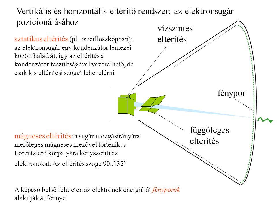 LCD kijelző (display) •Mindkét üveglap polarizáló bevonattal van ellátva úgy, hogy a két polarizáló réteg egymásra merőleges irányú •Az üveglapokon helyezik el a vékony rétegvastagságú, átlátszó elektródákat •Ha nincs az elektródák között térerősség, a folyadékkristály az áthaladó fény polarizációját 9  -kal elforgatja •Így a fény keresztüljut a második polárszűrőn is •Térerősség hatására a folyadékkristály molekulái az elektromos erőtér irányába rendeződnek •Az áthaladó fény polarizációját nem változtatják meg, így az adott szegmens fekete marad ~ polárszűrő