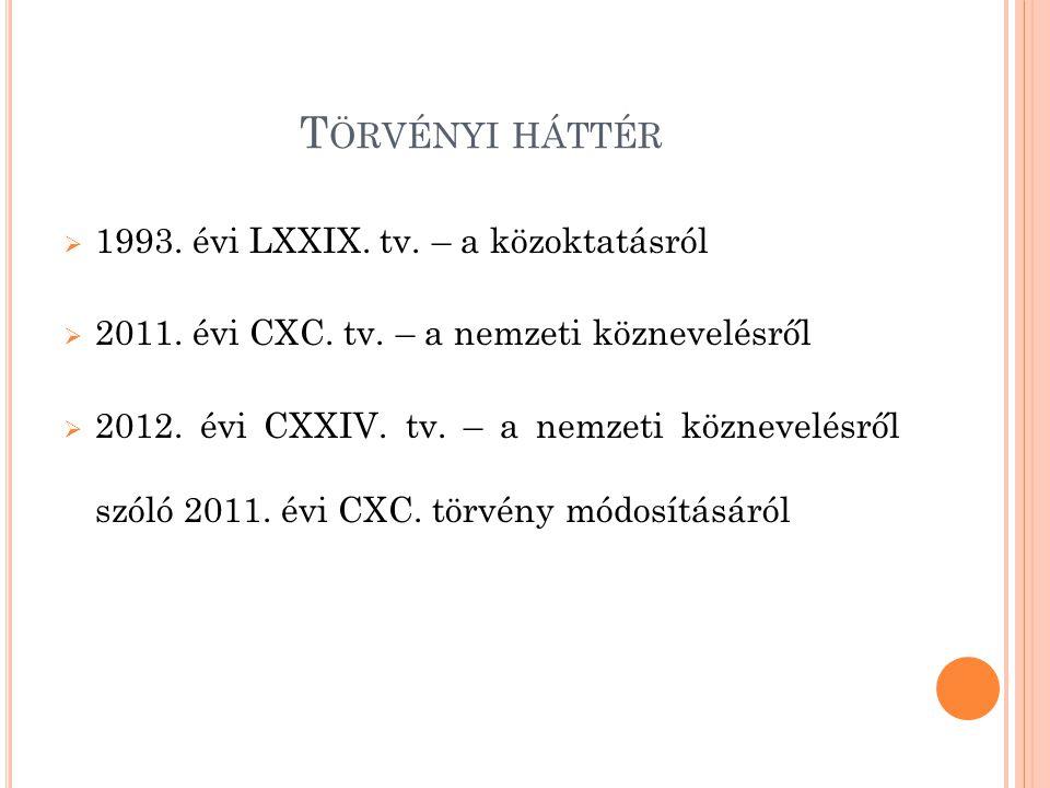 T ÖRVÉNYI HÁTTÉR  1993.évi LXXIX. tv. – a közoktatásról  2011.