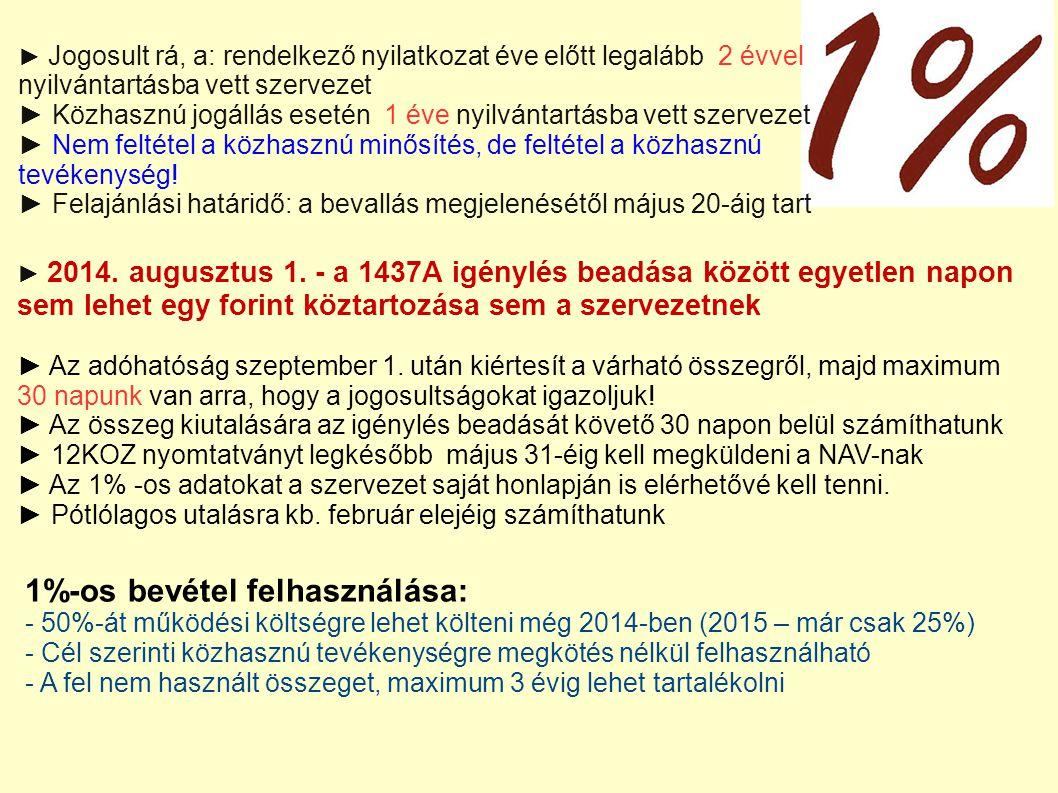 civil.info.hu Minden civil szervezetnek közhasznú beszámolót kell készítenie!!!