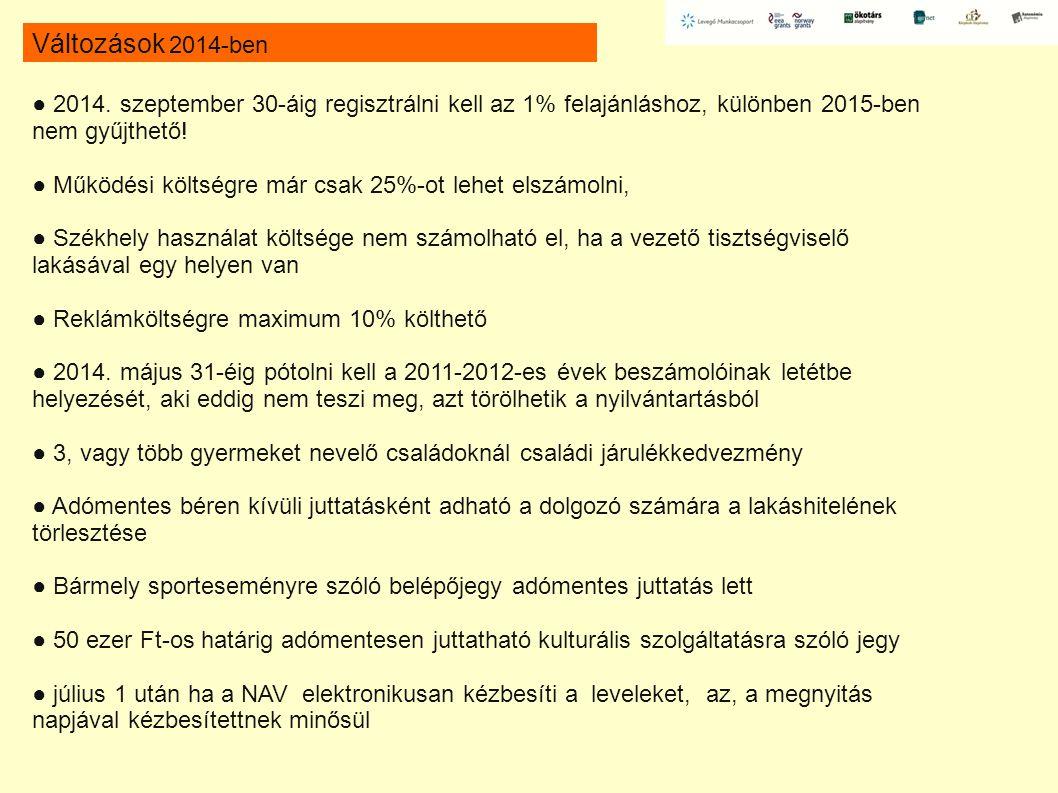 Változások 2014-ben ● 2014. szeptember 30-áig regisztrálni kell az 1% felajánláshoz, különben 2015-ben nem gyűjthető! ● Működési költségre már csak 25