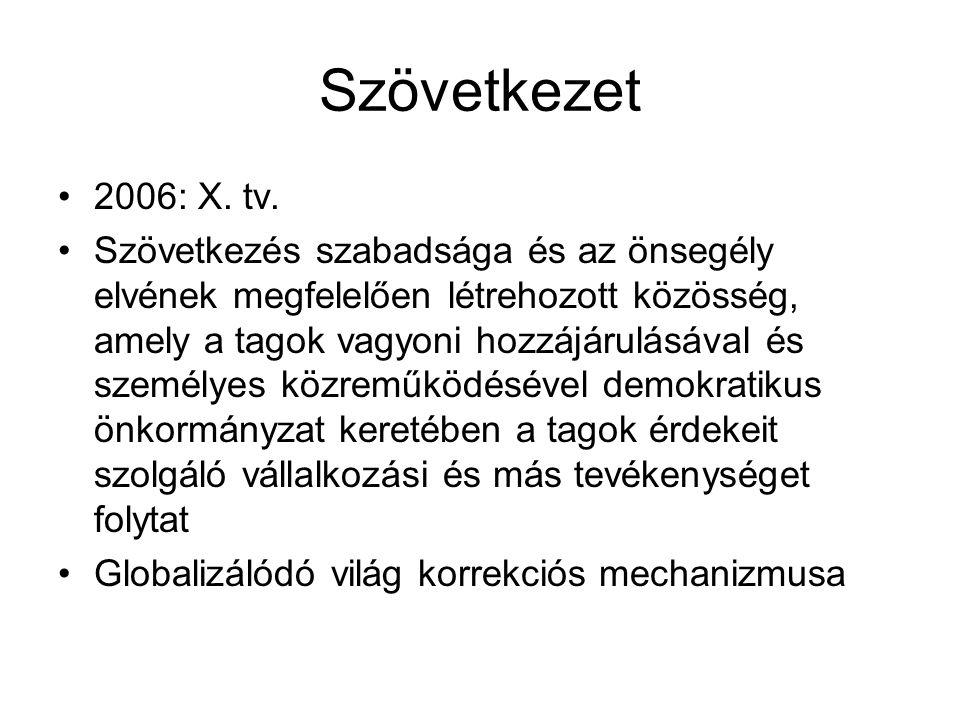 Szövetkezet •2006: X.tv.