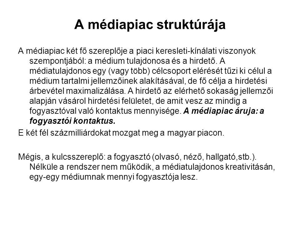 Néhány állomás a médiapiac fejlődéséből •1973 – MTV 2 elindul •1985 – elindulnak az első helyi kábeltévék •1986 – az első magyar kereskedelmi rádió, a Danubius indulása •A rendszerváltással fokozatosan, de összességében nagy számban indulnak el heti és havilapok •1992 – megindul a Duna TV •1997 – országos kereskedelmi TV-k •1998 – országos kereskedelmi rádiók •1999 – internet-tagozat a reklámszövetségen belül