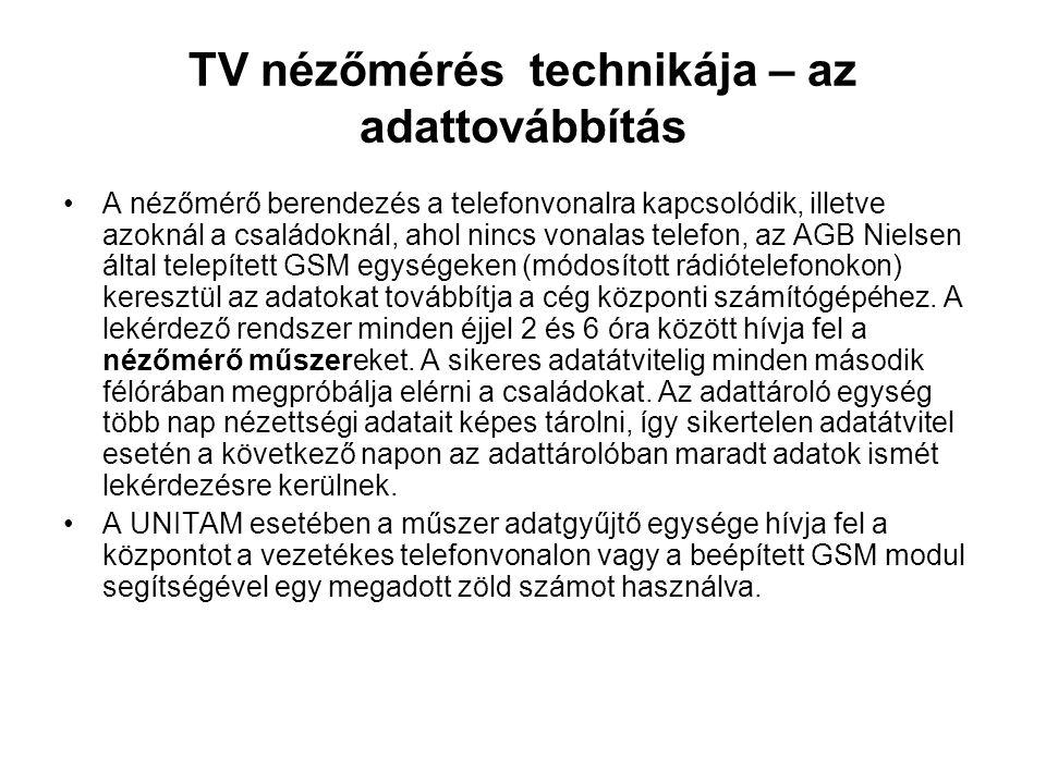 TV nézőmérés technikája – az adattovábbítás •A nézőmérő berendezés a telefonvonalra kapcsolódik, illetve azoknál a családoknál, ahol nincs vonalas tel