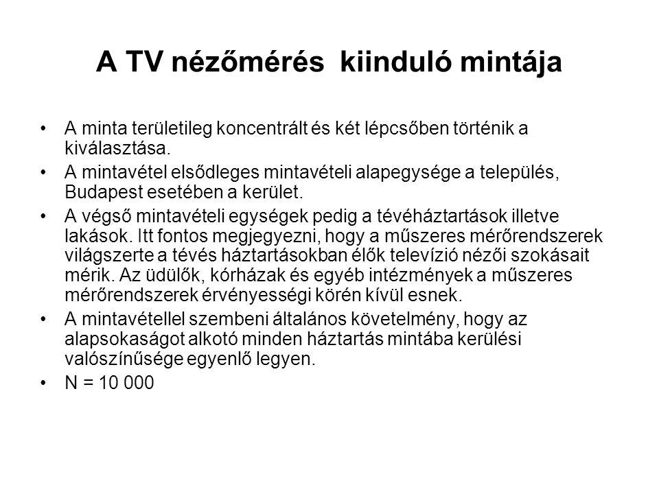 A TV nézőmérés kiinduló mintája •A minta területileg koncentrált és két lépcsőben történik a kiválasztása. •A mintavétel elsődleges mintavételi alapeg