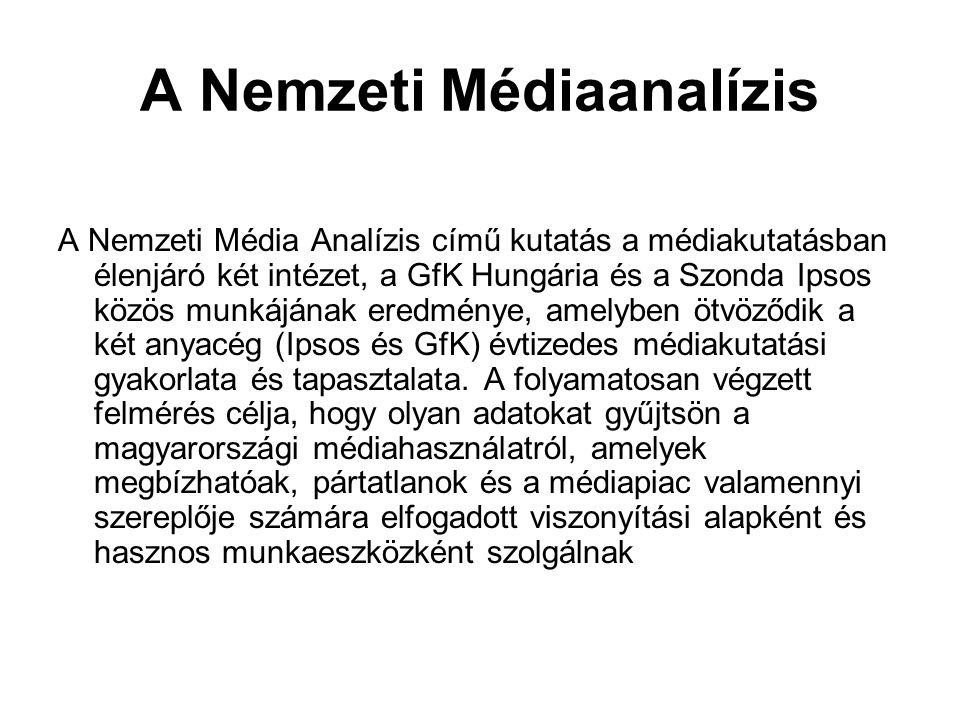 A Nemzeti Médiaanalízis A Nemzeti Média Analízis című kutatás a médiakutatásban élenjáró két intézet, a GfK Hungária és a Szonda Ipsos közös munkájána