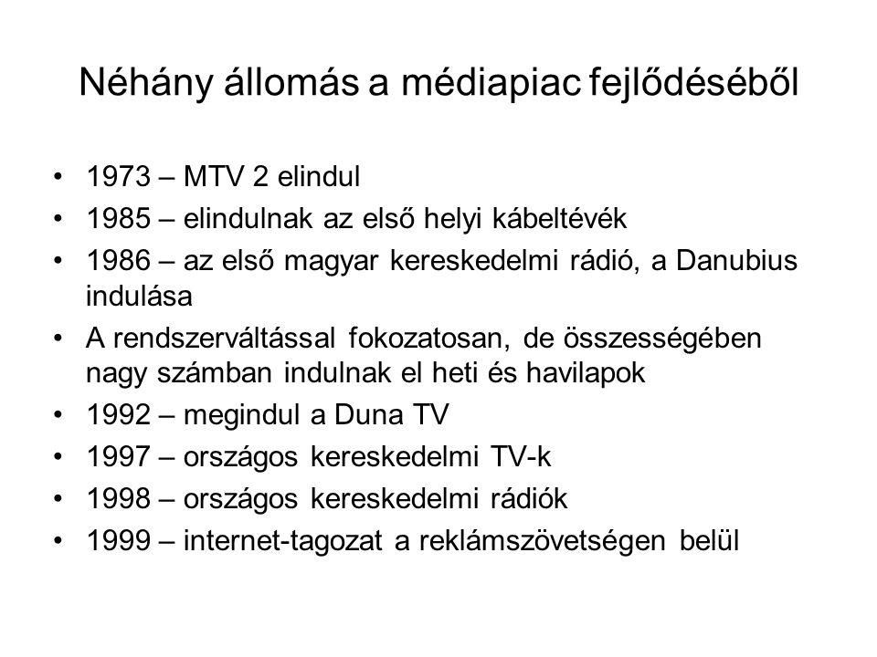 Néhány állomás a médiapiac fejlődéséből •1973 – MTV 2 elindul •1985 – elindulnak az első helyi kábeltévék •1986 – az első magyar kereskedelmi rádió, a