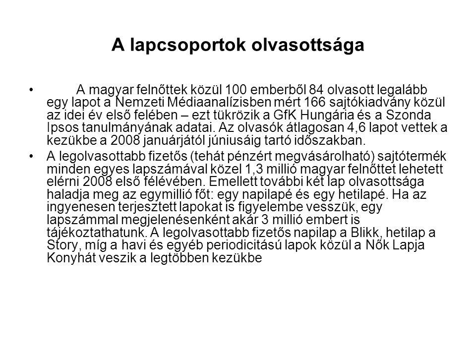A lapcsoportok olvasottsága •A magyar felnőttek közül 100 emberből 84 olvasott legalább egy lapot a Nemzeti Médiaanalízisben mért 166 sajtókiadvány kö