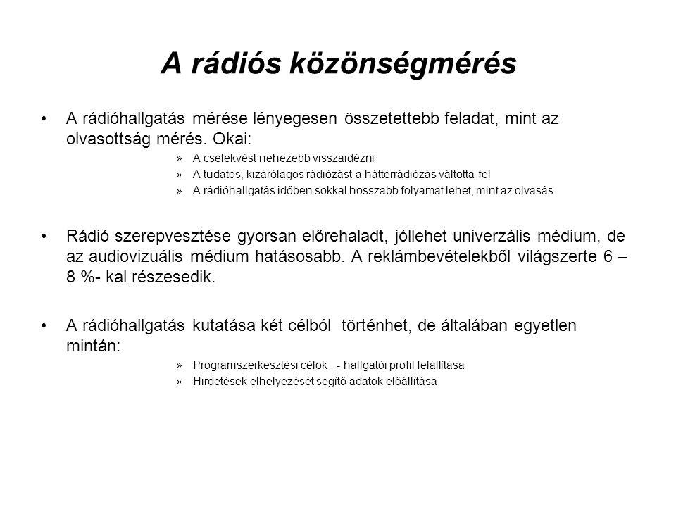 A rádiós közönségmérés •A rádióhallgatás mérése lényegesen összetettebb feladat, mint az olvasottság mérés. Okai: »A cselekvést nehezebb visszaidézni
