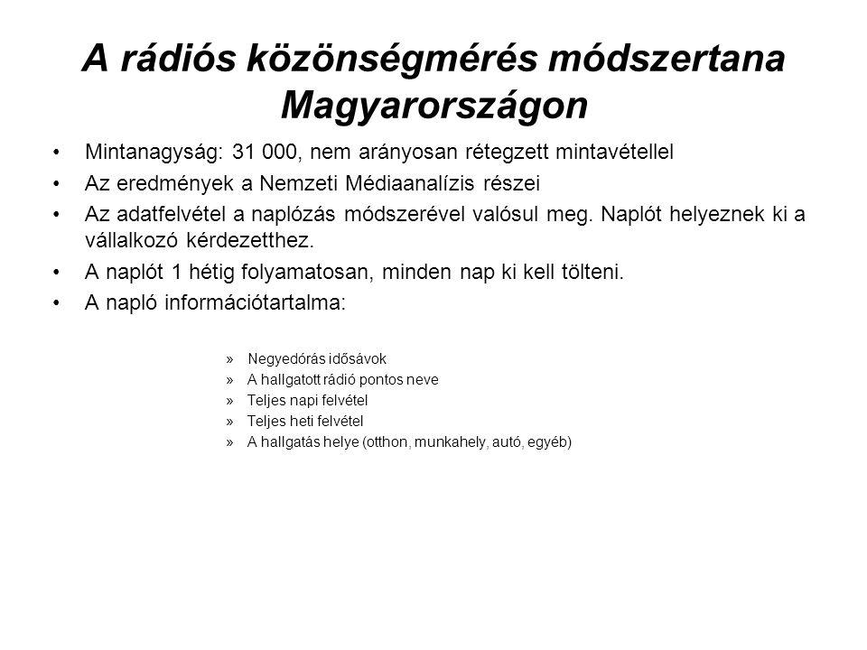 A rádiós közönségmérés módszertana Magyarországon •Mintanagyság: 31 000, nem arányosan rétegzett mintavétellel •Az eredmények a Nemzeti Médiaanalízis