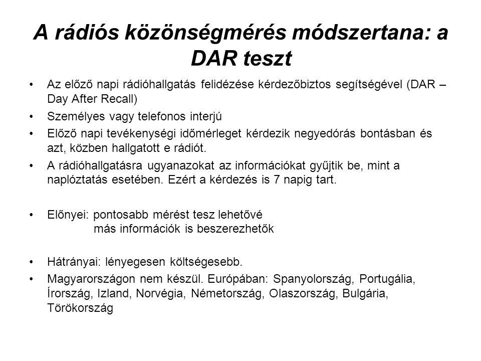 A rádiós közönségmérés módszertana: a DAR teszt •Az előző napi rádióhallgatás felidézése kérdezőbiztos segítségével (DAR – Day After Recall) •Személye