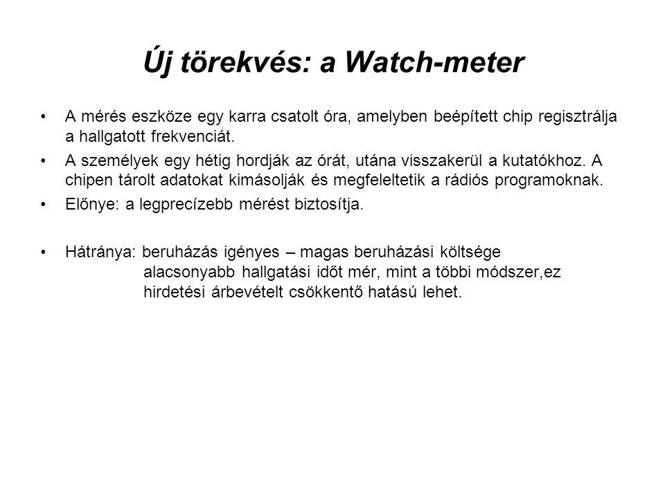 Új törekvés: a Watch-meter •A mérés eszköze egy karra csatolt óra, amelyben beépített chip regisztrálja a hallgatott frekvenciát. •A személyek egy hét