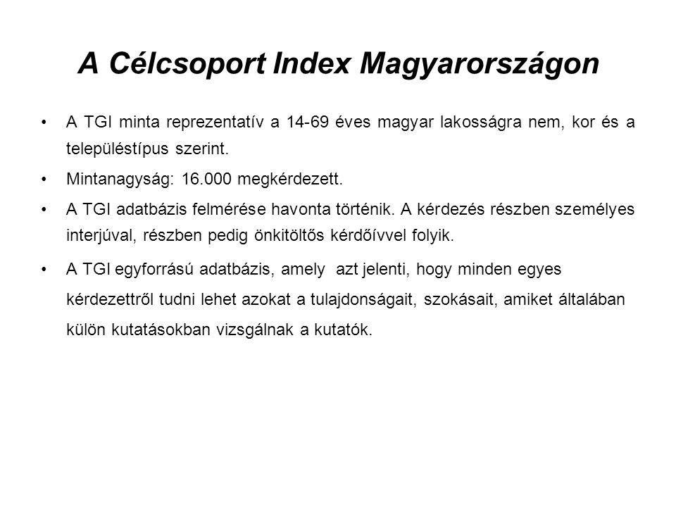 A Célcsoport Index Magyarországon •A TGI minta reprezentatív a 14-69 éves magyar lakosságra nem, kor és a településtípus szerint. •Mintanagyság: 16.00