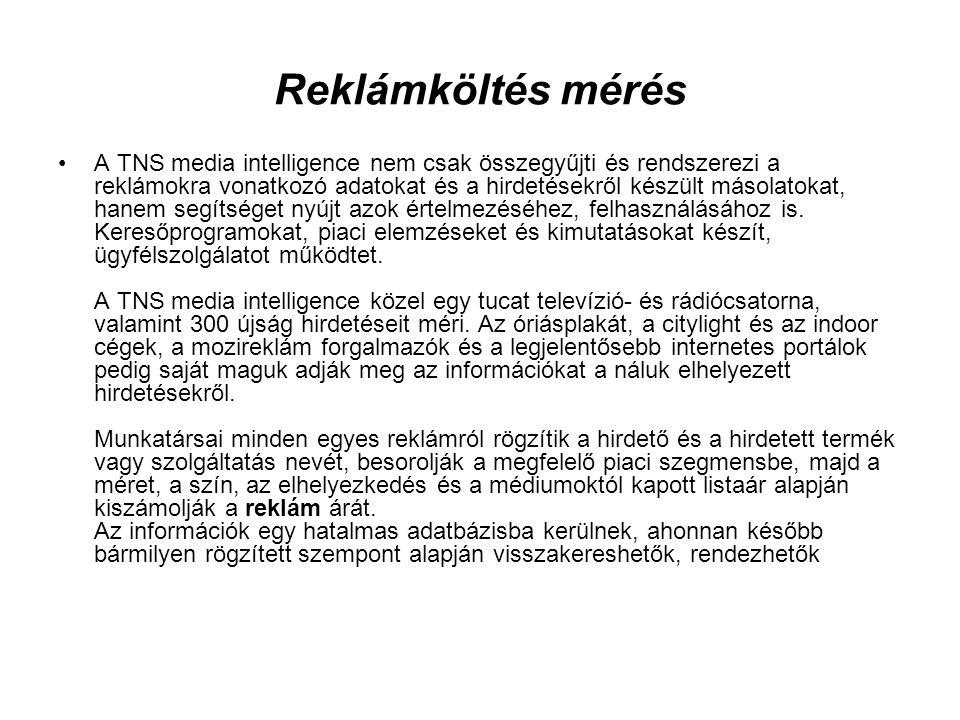 Reklámköltés mérés •A TNS media intelligence nem csak összegyűjti és rendszerezi a reklámokra vonatkozó adatokat és a hirdetésekről készült másolatoka