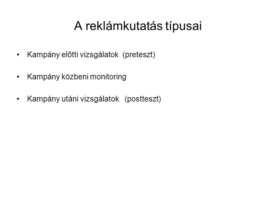 A reklámkutatás típusai •Kampány előtti vizsgálatok (preteszt) •Kampány közbeni monitoring •Kampány utáni vizsgálatok (postteszt)