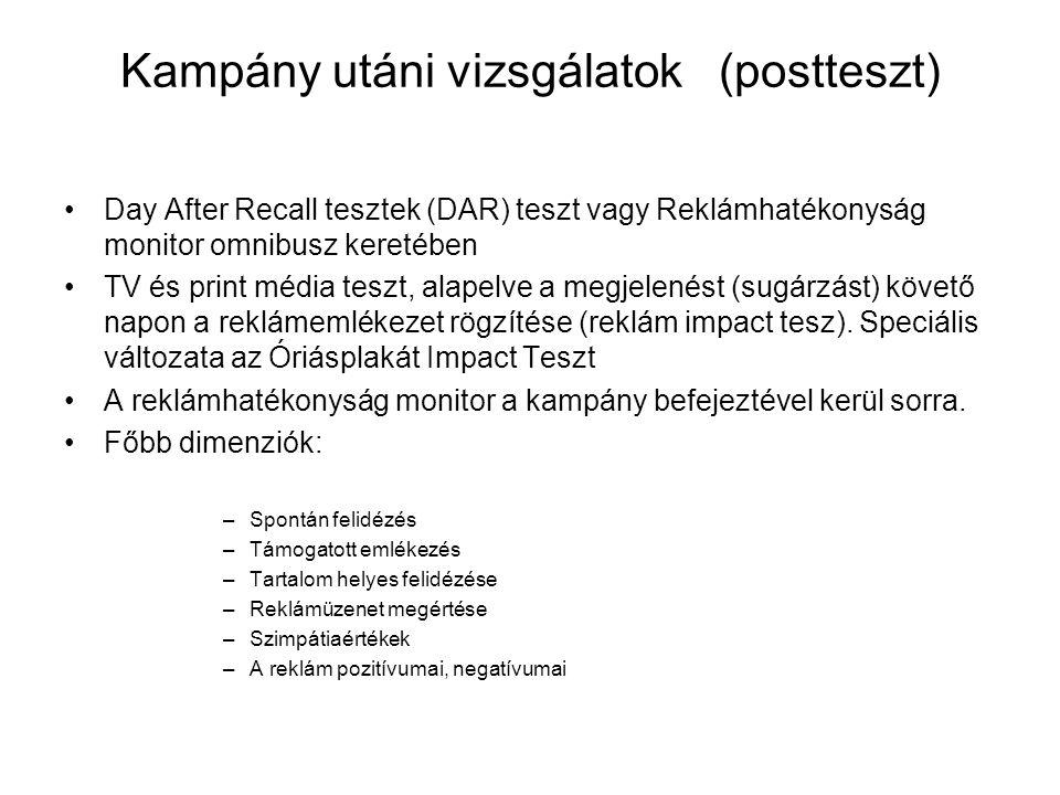 Kampány utáni vizsgálatok (postteszt) •Day After Recall tesztek (DAR) teszt vagy Reklámhatékonyság monitor omnibusz keretében •TV és print média teszt