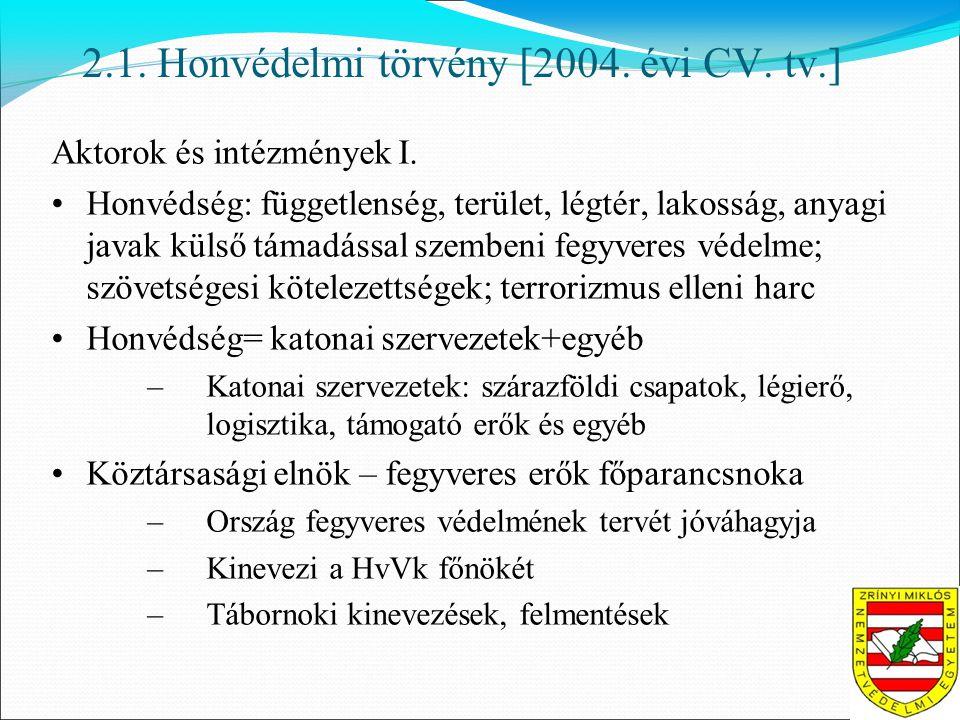2.1. Honvédelmi törvény [2004. évi CV. tv.] Aktorok és intézmények I.