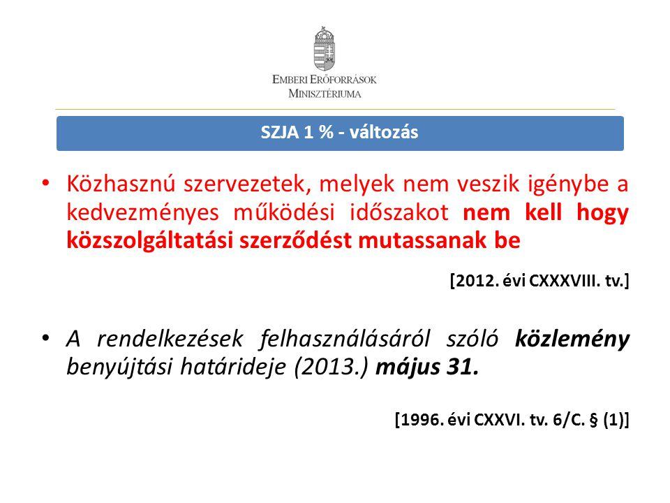 SZJA 1 % - változás • Közhasznú szervezetek, melyek nem veszik igénybe a kedvezményes működési időszakot nem kell hogy közszolgáltatási szerződést mut