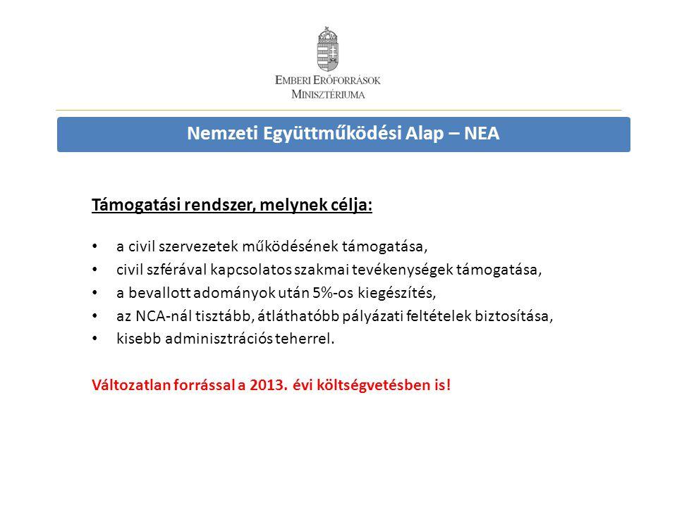 Nemzeti Együttműködési Alap – NEA Támogatási rendszer, melynek célja: • a civil szervezetek működésének támogatása, • civil szférával kapcsolatos szak