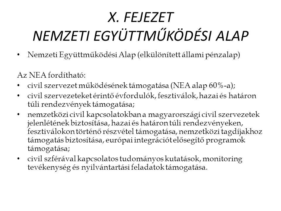 X. FEJEZET NEMZETI EGYÜTTMŰKÖDÉSI ALAP • Nemzeti Együttműködési Alap (elkülönített állami pénzalap) Az NEA fordítható: • civil szervezet működésének t