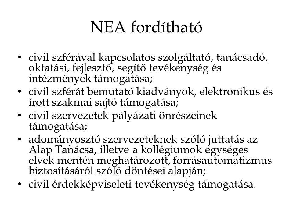 NEA fordítható • civil szférával kapcsolatos szolgáltató, tanácsadó, oktatási, fejlesztő, segítő tevékenység és intézmények támogatása; • civil szférá