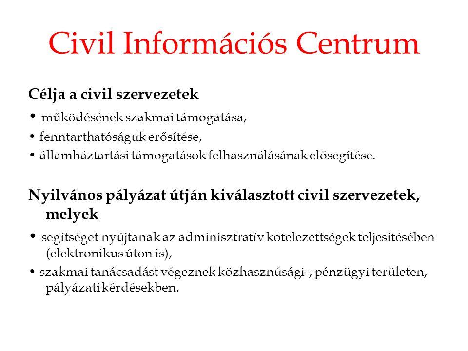 Civil Információs Centrum Célja a civil szervezetek • működésének szakmai támogatása, • fenntarthatóságuk erősítése, • államháztartási támogatások fel