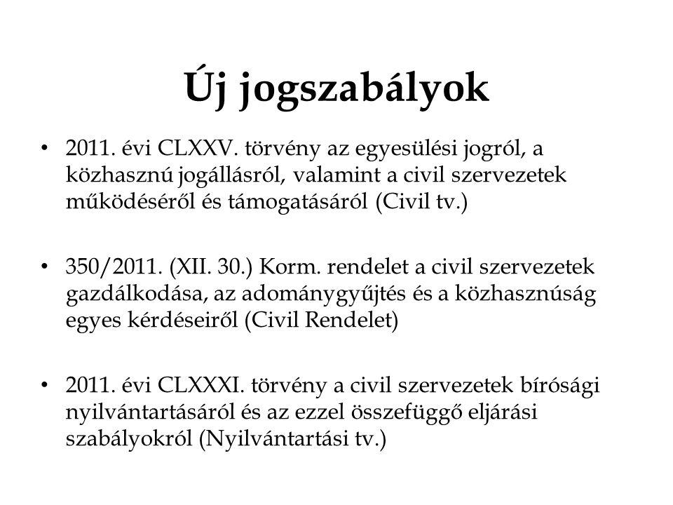 Új jogszabályok • 2011. évi CLXXV. törvény az egyesülési jogról, a közhasznú jogállásról, valamint a civil szervezetek működéséről és támogatásáról (C