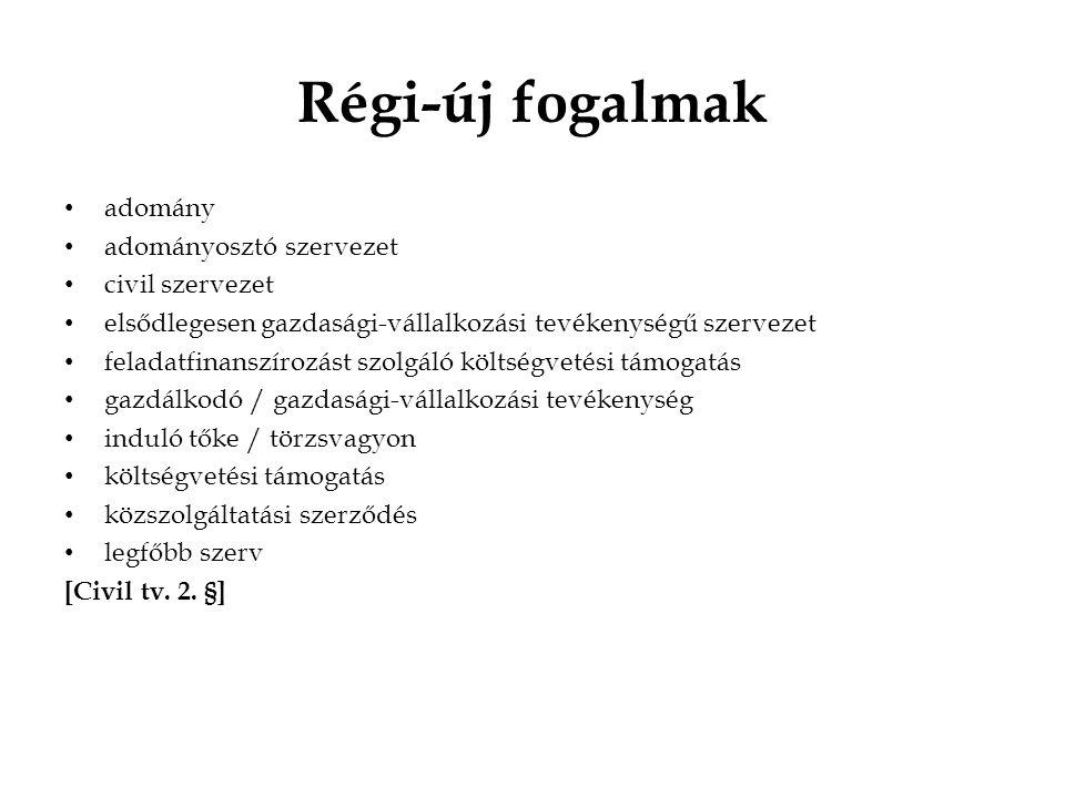 Változás !- nyilvántartás A nyilvántartás rendszere megújul: Civil Információs Portál civil.kormany.hu – hamarosan, teljes adattartalom: 2012.06.30.