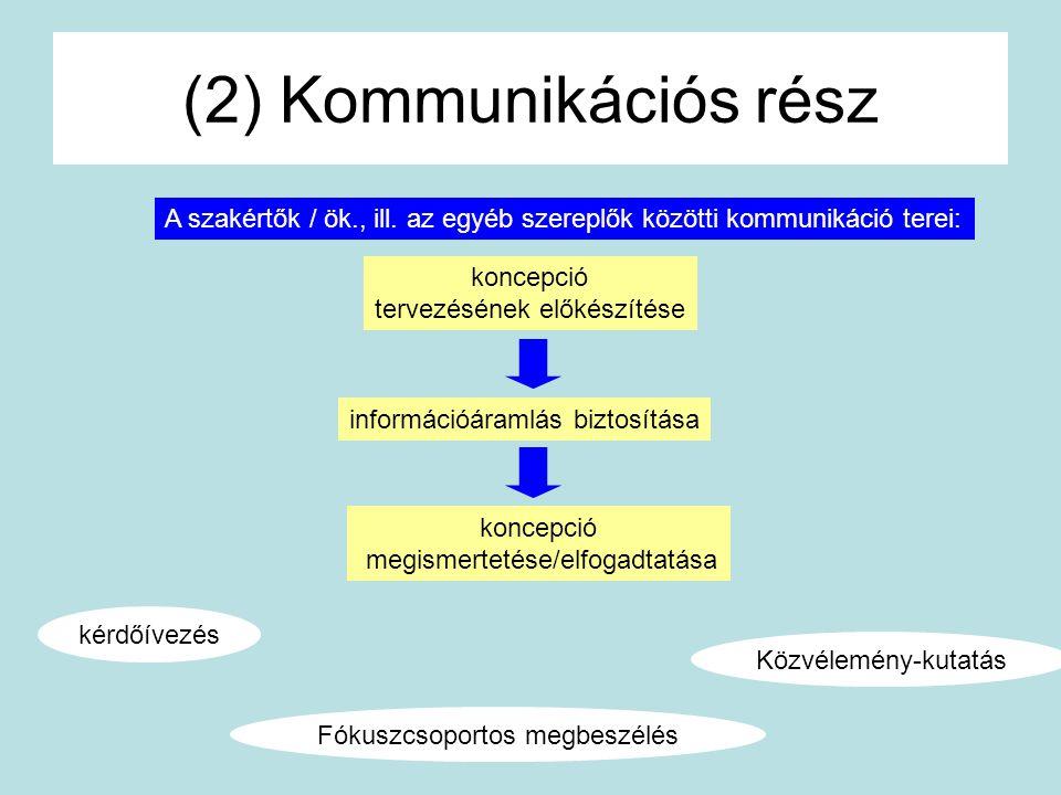 (2) Kommunikációs rész koncepció tervezésének előkészítése információáramlás biztosítása koncepció megismertetése/elfogadtatása A szakértők / ök., ill