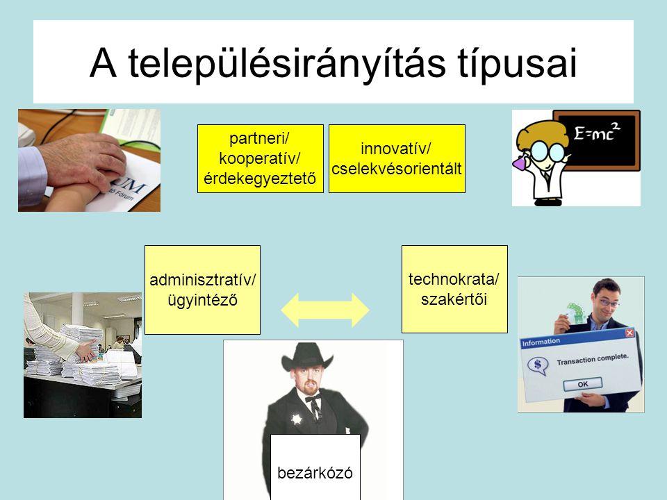 A településirányítás típusai bezárkózó adminisztratív/ ügyintéző technokrata/ szakértői partneri/ kooperatív/ érdekegyeztető innovatív/ cselekvésorien