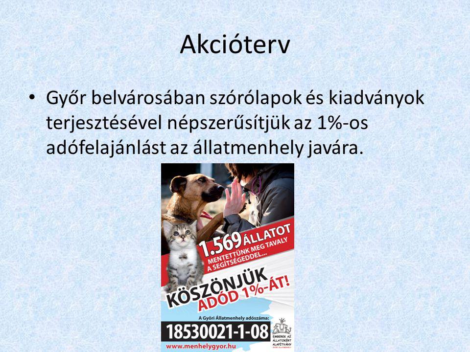 Akcióterv • Győr belvárosában szórólapok és kiadványok terjesztésével népszerűsítjük az 1%-os adófelajánlást az állatmenhely javára.