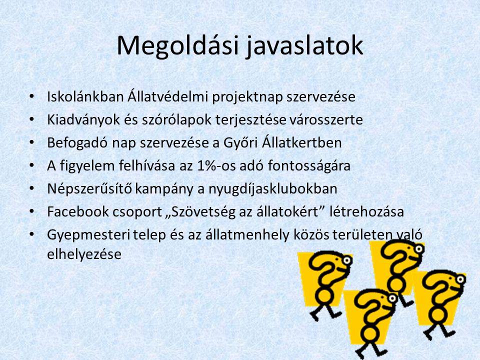 """Megoldási javaslatok • Iskolánkban Állatvédelmi projektnap szervezése • Kiadványok és szórólapok terjesztése városszerte • Befogadó nap szervezése a Győri Állatkertben • A figyelem felhívása az 1%-os adó fontosságára • Népszerűsítő kampány a nyugdíjasklubokban • Facebook csoport """"Szövetség az állatokért létrehozása • Gyepmesteri telep és az állatmenhely közös területen való elhelyezése"""
