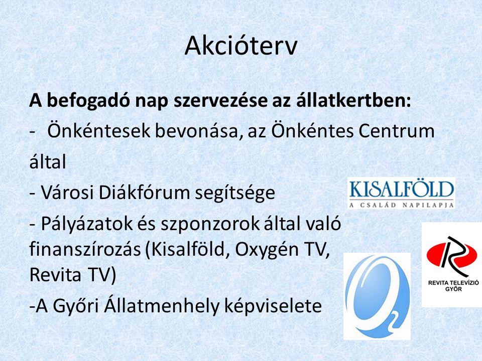 Akcióterv A befogadó nap szervezése az állatkertben: -Önkéntesek bevonása, az Önkéntes Centrum által - Városi Diákfórum segítsége - Pályázatok és szponzorok által való finanszírozás (Kisalföld, Oxygén TV, Revita TV) -A Győri Állatmenhely képviselete
