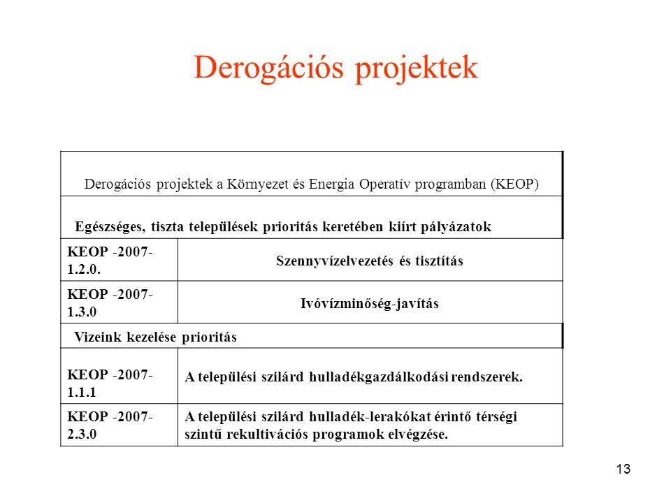 13 Derogációs projektek Derogációs projektek a Környezet és Energia Operatív programban (KEOP) Egészséges, tiszta települések prioritás keretében kiírt pályázatok KEOP -2007- 1.2.0.