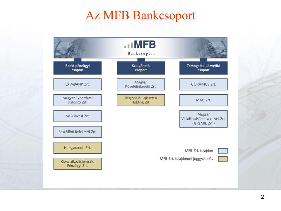 2 Az MFB Bankcsoport
