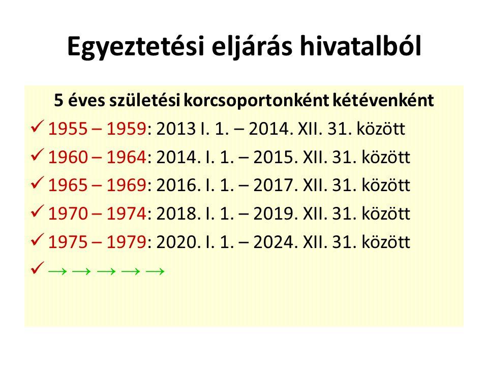 Egyeztetési eljárás hivatalból 5 éves születési korcsoportonként kétévenként  1955 – 1959: 2013 I. 1. – 2014. XII. 31. között  1960 – 1964: 2014. I.