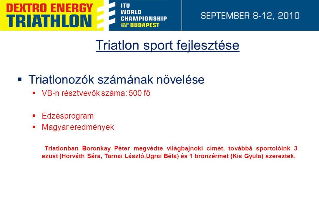 Triatlon sport fejlesztése  Triatlonozók számának növelése  VB-n résztvevők száma: 500 fő  Edzésprogram  Magyar eredmények Triatlonban Boronkay Pé