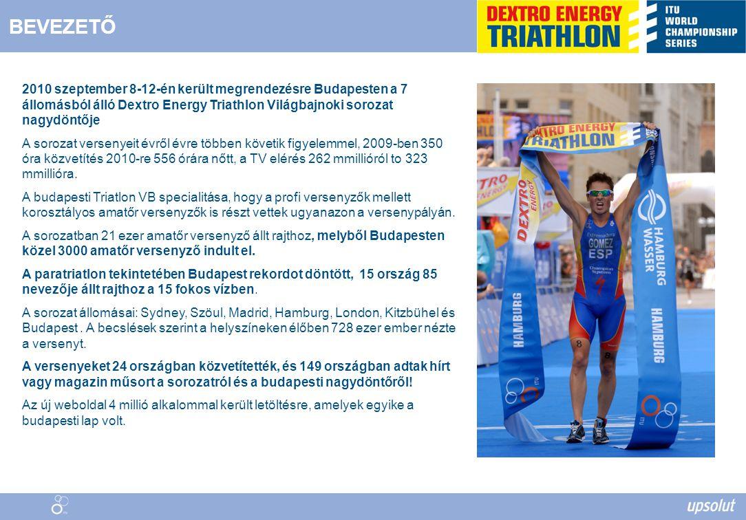 BEVEZETŐ 2010 szeptember 8-12-én került megrendezésre Budapesten a 7 állomásból álló Dextro Energy Triathlon Világbajnoki sorozat nagydöntője A sorozat versenyeit évről évre többen követik figyelemmel, 2009-ben 350 óra közvetítés 2010-re 556 órára nőtt, a TV elérés 262 mmillióról to 323 mmillióra.