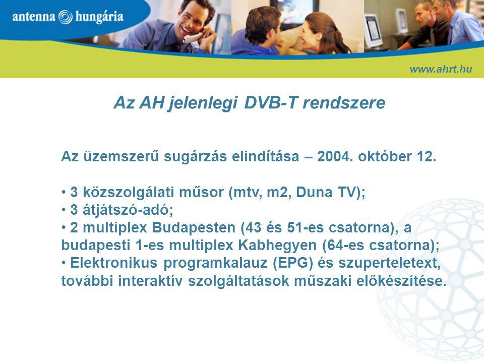 • 2004 október: DVB-T pilot projekt indulása • 2005 március: kormányhatározat az átállás feladatairól • 2006 május: ITU konferencia • 2006: kormánydöntés a digitális műsorterjesztésről • 2007: 2 vagy 3 MUX üzemszerű indulása (?) • 2012: Teljes analóg-digitális átállás, további 3 vagy 4 MUX (?) A digitális átállás folyamata Magyarországon www.ahrt.hu