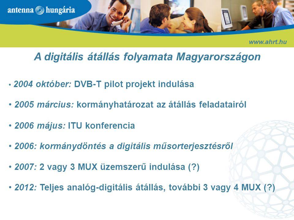 DVB-H (digitális televízió mobilkészülékekre)