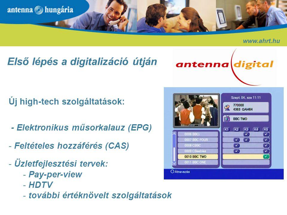 www.ahrt.hu Antenna Távközlési ZRt.