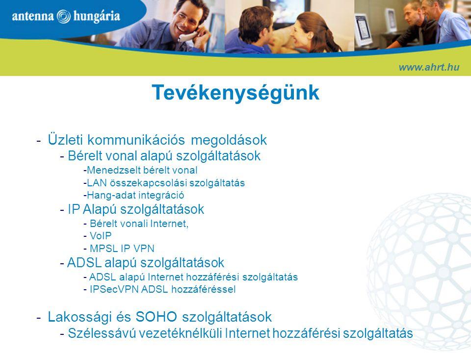 www.ahrt.hu Távközlési hálózatunk •Országos Transzport Hálózat •Optikai Hálózat (Budapesten) •Mikrohullámú hálózatok –Pont-pont –Pont-multipont •MPLS alapú IP gerinchálózat