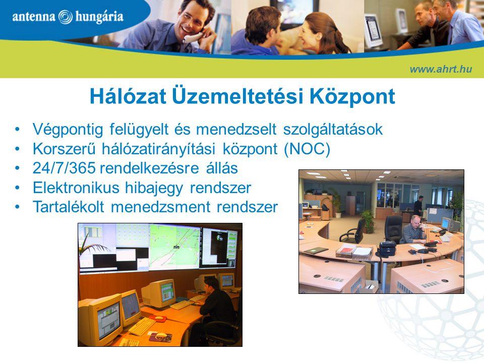 www.ahrt.hu Köszönöm a figyelmet !