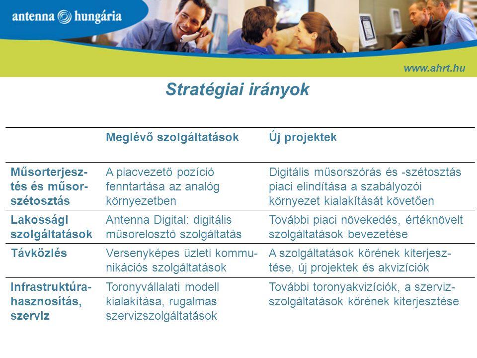 www.ahrt.hu A műsorterjesztési piac - Platformok versenye - Földfelszíni Piaci részesedés35 % - Kábel Piaci részesedés55 % - Műholdas Piaci részesedés10 % - IP alapú (TV over DSL) - Mobil műsorszórás (DVB-H)