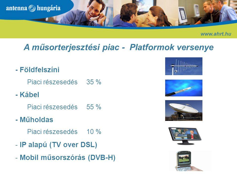 www.ahrt.hu A digitalizáció és az Antenna Hungária • AH cél  meghatározó szerep a digitális TV és rádió műsorszórás és -szétosztás bevezetésében • Sikeres privatizáció: Swisscom Csoport  Európa élvonalában a műsorszórás digitalizálásában • Friss tapasztalatok elsőkézből: - DVB-T - DVB-H